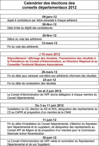 calendrier élections CD 2012.jpg